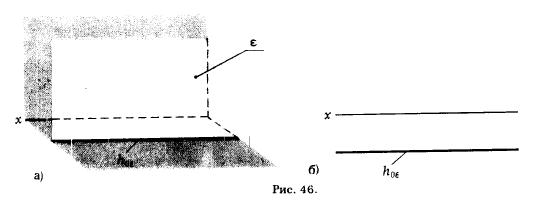 оси вращения фигур перпендикулярны решение спомощью ортогональное проецирование