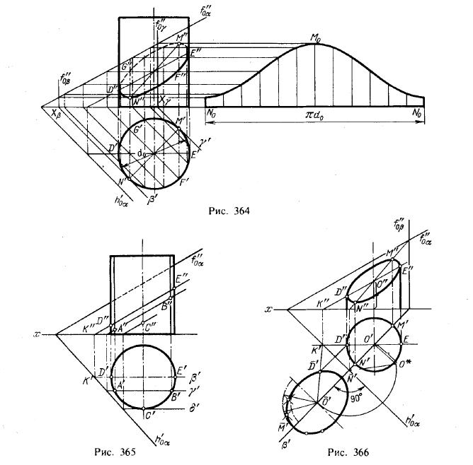 Дизайн ногтей гель-лаком: фото лучших идей 83